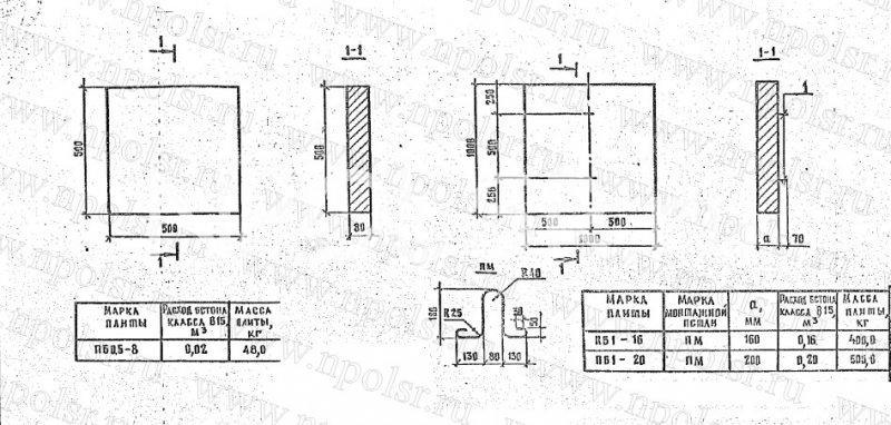 """Купить пб 1-16 плитка укрепления откосов с доставкой ооо """"нп."""