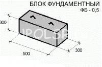 Блоки бетонные дорожные, по чертежам