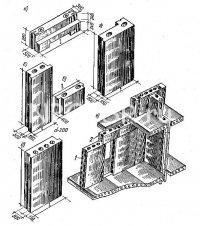 Крупные стеновые блоки